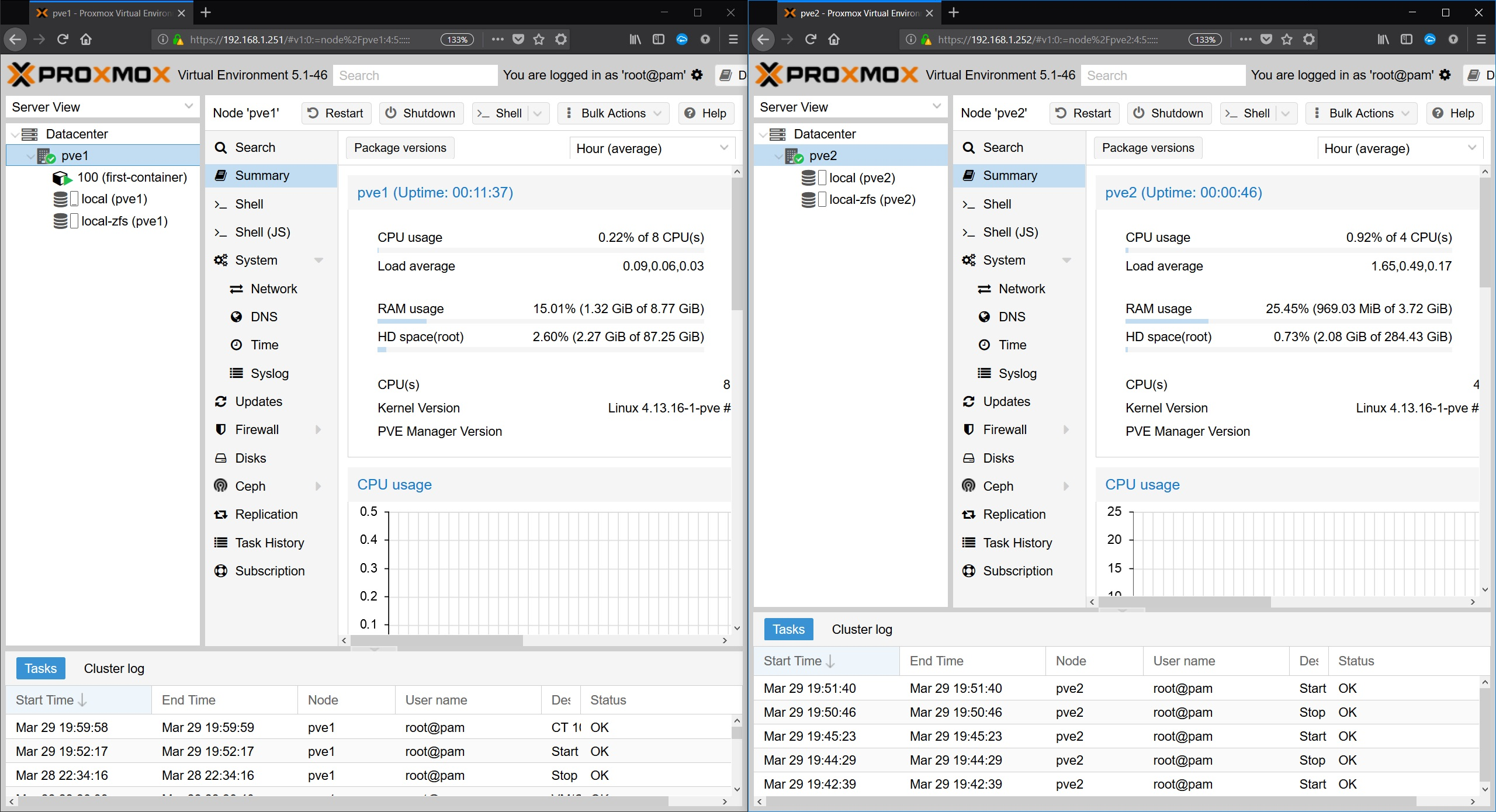 Proxmox Virtual Environment - Zwei Node Cluster bauen