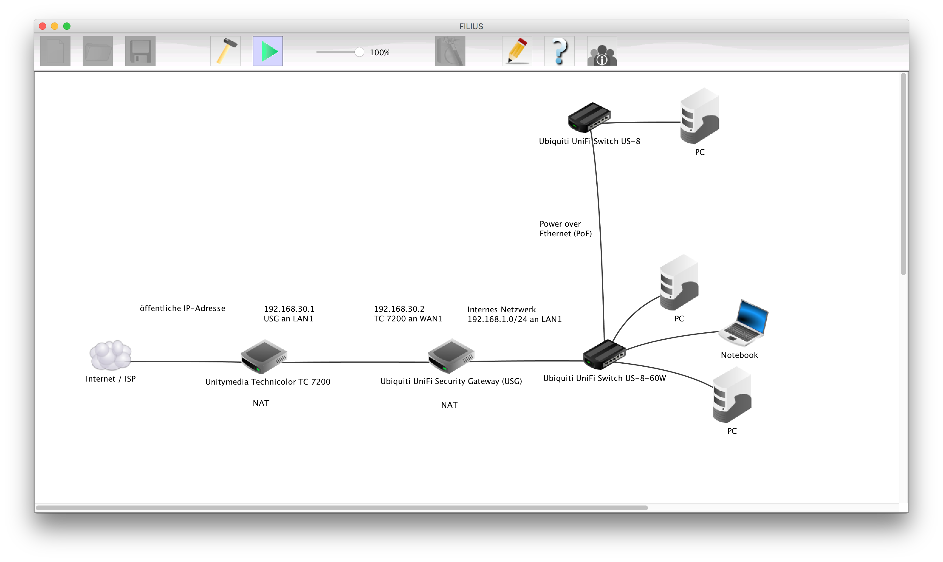Ubiquiti UniFi Security Gateway einrichten